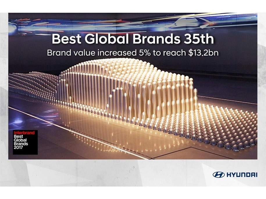 Hyundai Motor Consistently Ranked Among World S Top Valued Brands By Interbrand