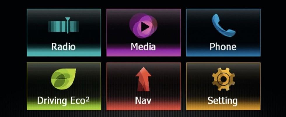 Media Nav system